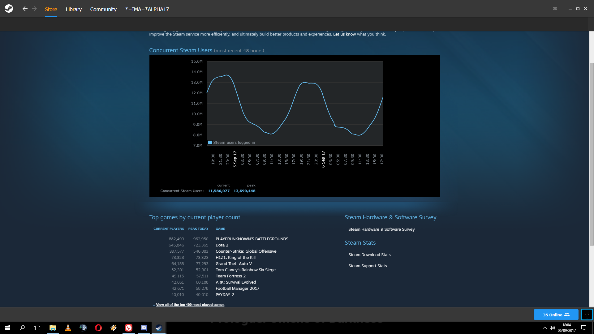 Steam Most-Played chart